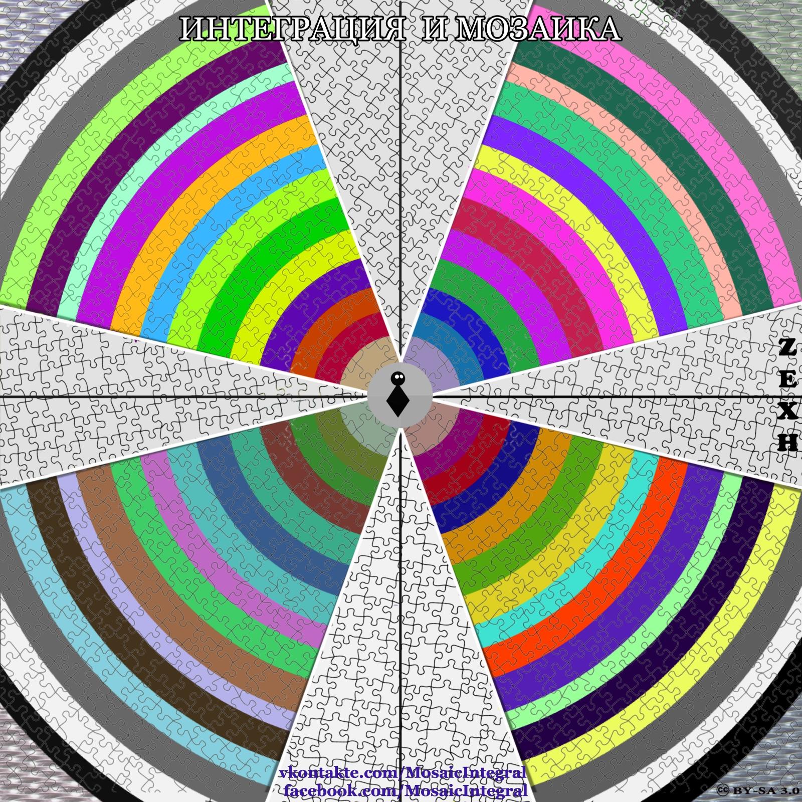 интегральный подход - мозаичный подход: альтернативные спектры развития