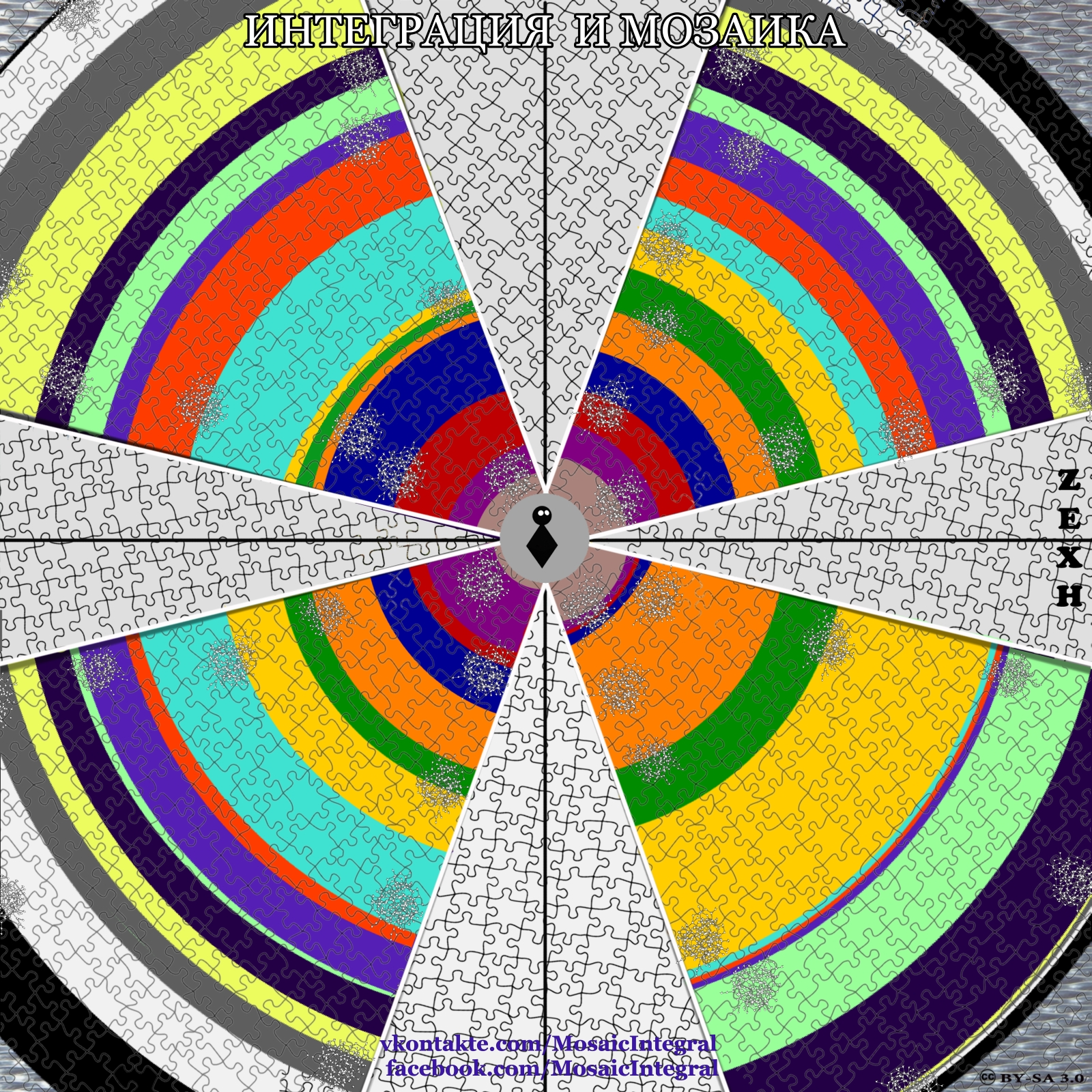 интегральный подход - мозаичный подход: кластера и сдвиг уровней развития
