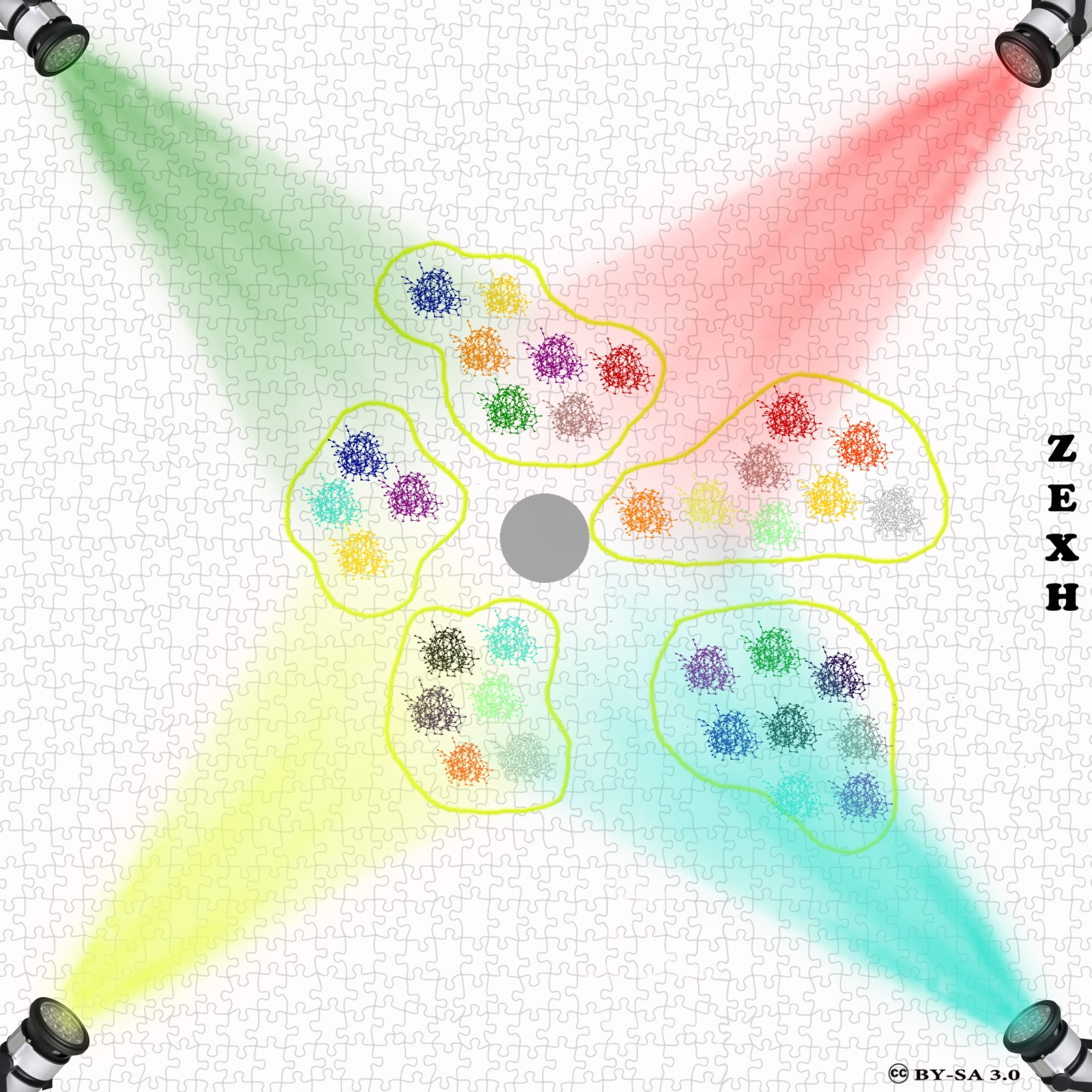 Интегральный подход - мозаичный подход: условия, прожекторы, кластера